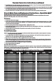Dynabrade Dynorbital-Spirit 59114 Safety, operation and maintenance - Page 6