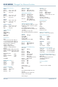 Allied Telesis AT-8550/GB Series Datasheet - Page 2