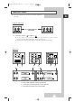 Samsung CS21M20 Owner's instructions manual - Page 5