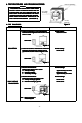 Sanyo EM-N107AS Service manual - Page 6