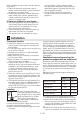 Smeg Tumble Dyer AS 61 E Product manual - Page 3
