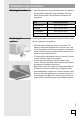 Smeg FC345B Usermanualmanual - Page 7