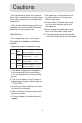 Haier 001050 Operation manual - Page 3