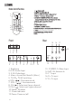 Haier HTAF21S Operation & user's manual - Page 5