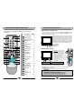 Haier 29T5A Manual - Page 7