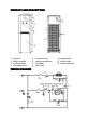 Haier HLM-32B Instruction manual - Page 2