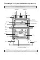Hotpoint BD52 Mk2 Instructions for installation and use manual - Page 7
