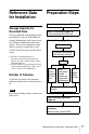 Sony NSR-500 Installation manual - Page 17